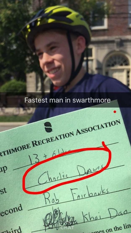 charlie winner
